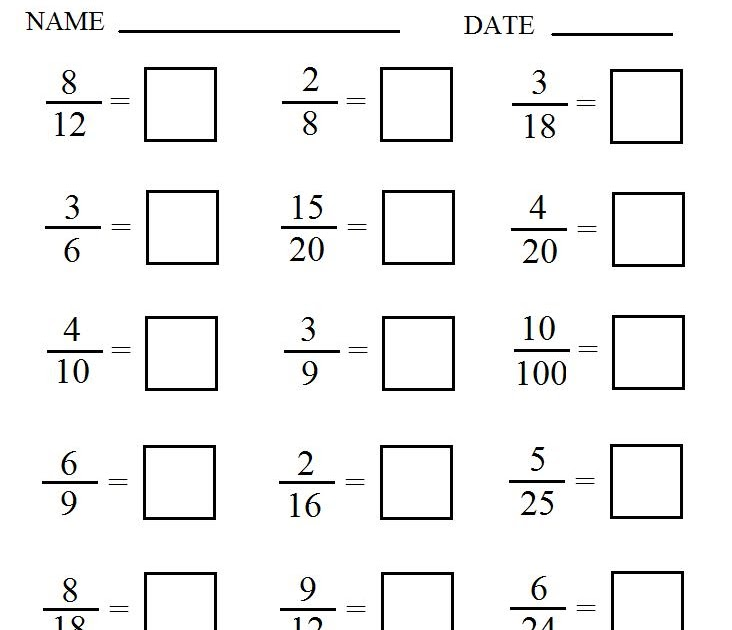 The 5W iClassroom: Equivalent Fractions