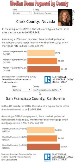 https://www.gohansen.com/fine/real/estate/medianpayments/custom/Median_Home_Payments