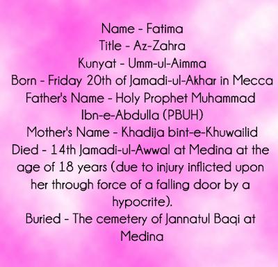 Hazrat Syeda Fatima Zahra Sa