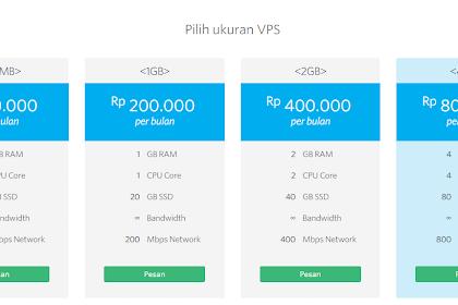 Review VPS Murah DomaiNesia