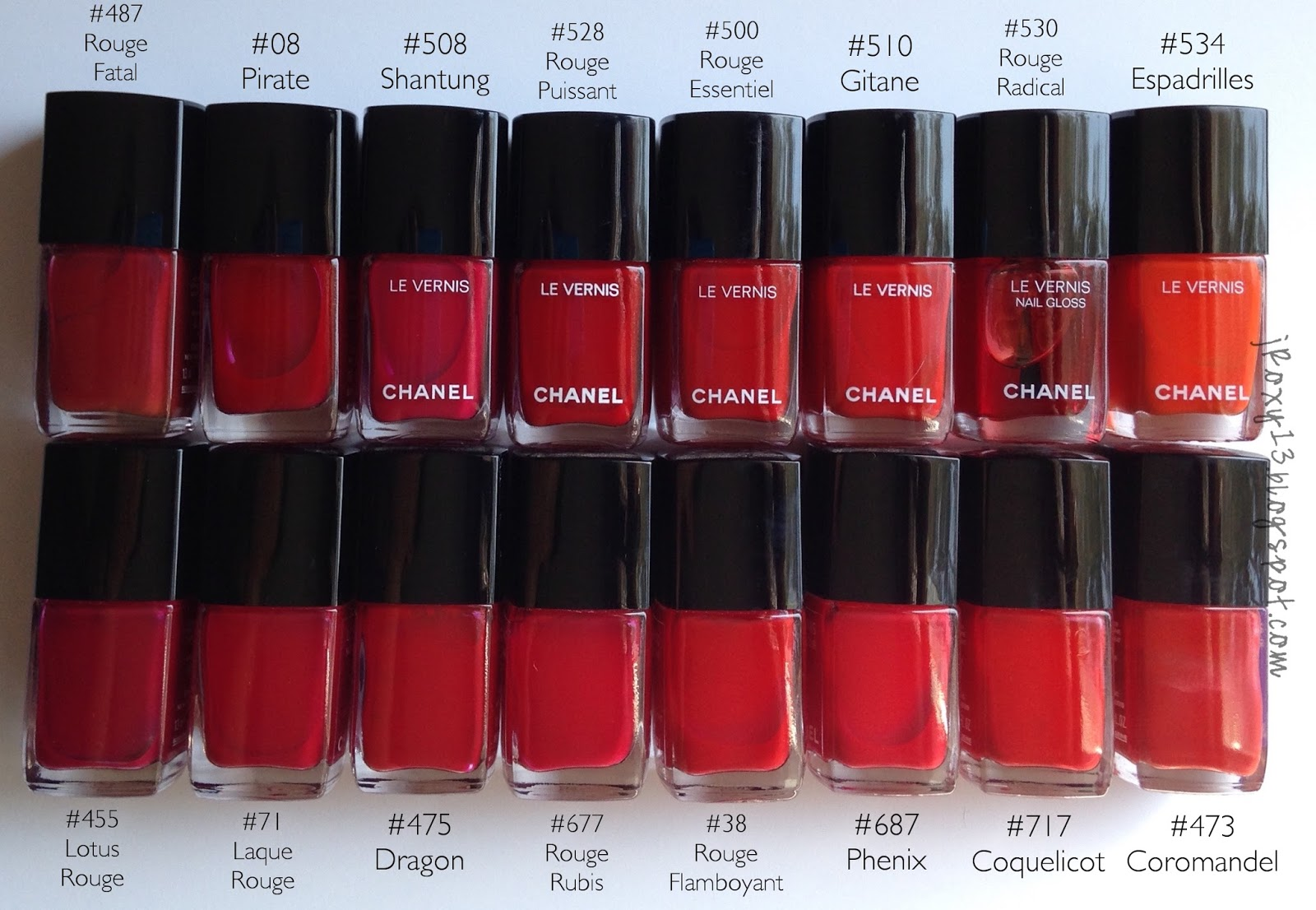 Chanel In 500 Rouge Essentiel Comparisons