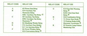 mercedes fuse box diagram fuse box mercedes 1986 1992. Black Bedroom Furniture Sets. Home Design Ideas