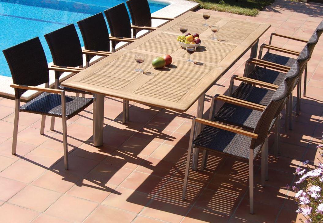 Interiors ton sarr - Mesas de terraza extensibles ...