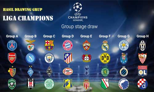 Hasil drawing grup liga champions