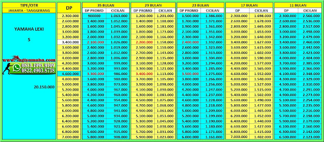 Price List Yamaha, Kredit Motor Yamaha, Harga Motor Yamaha, Promo Yamaha, Harga Kredit Motor Maxi Yamaha, Yamaha Lexi S 125 terbaru 2018