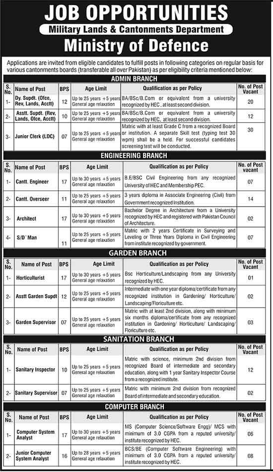 Ministry of Defence Jobs in Islamabad 2017