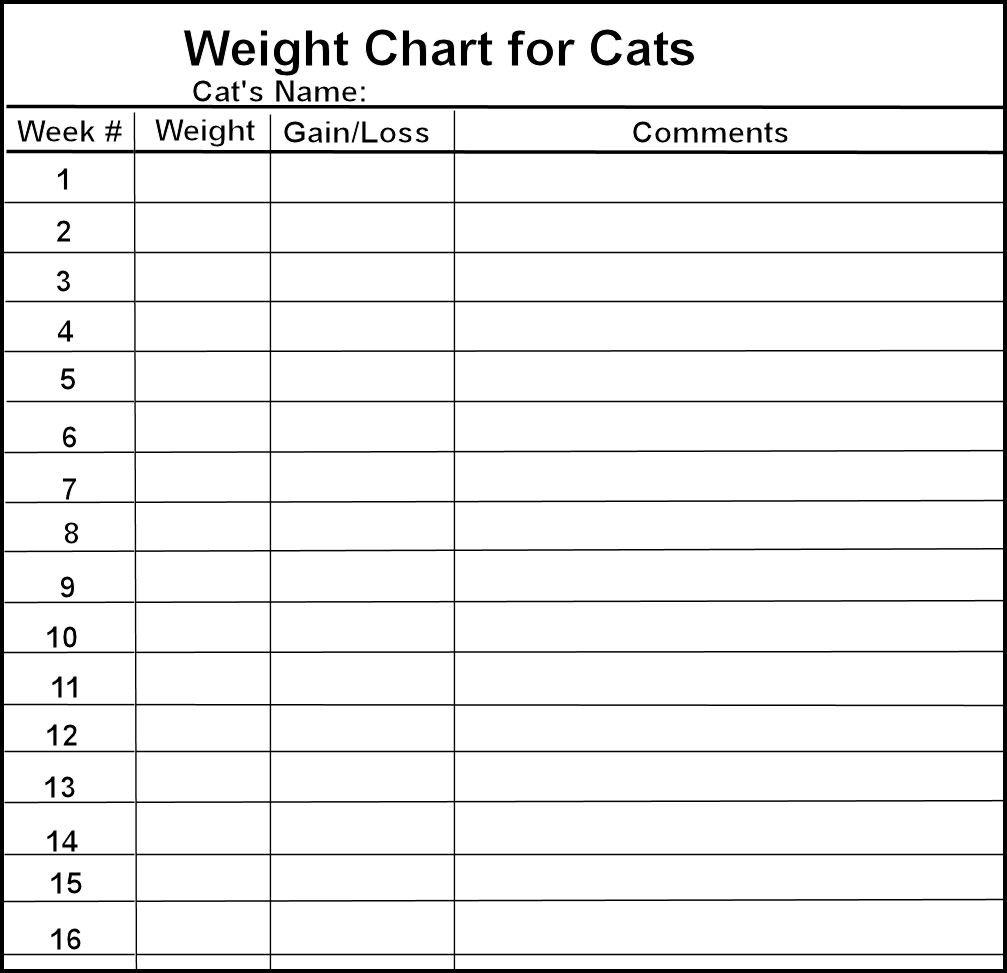 Blank weight also canre klonec rh