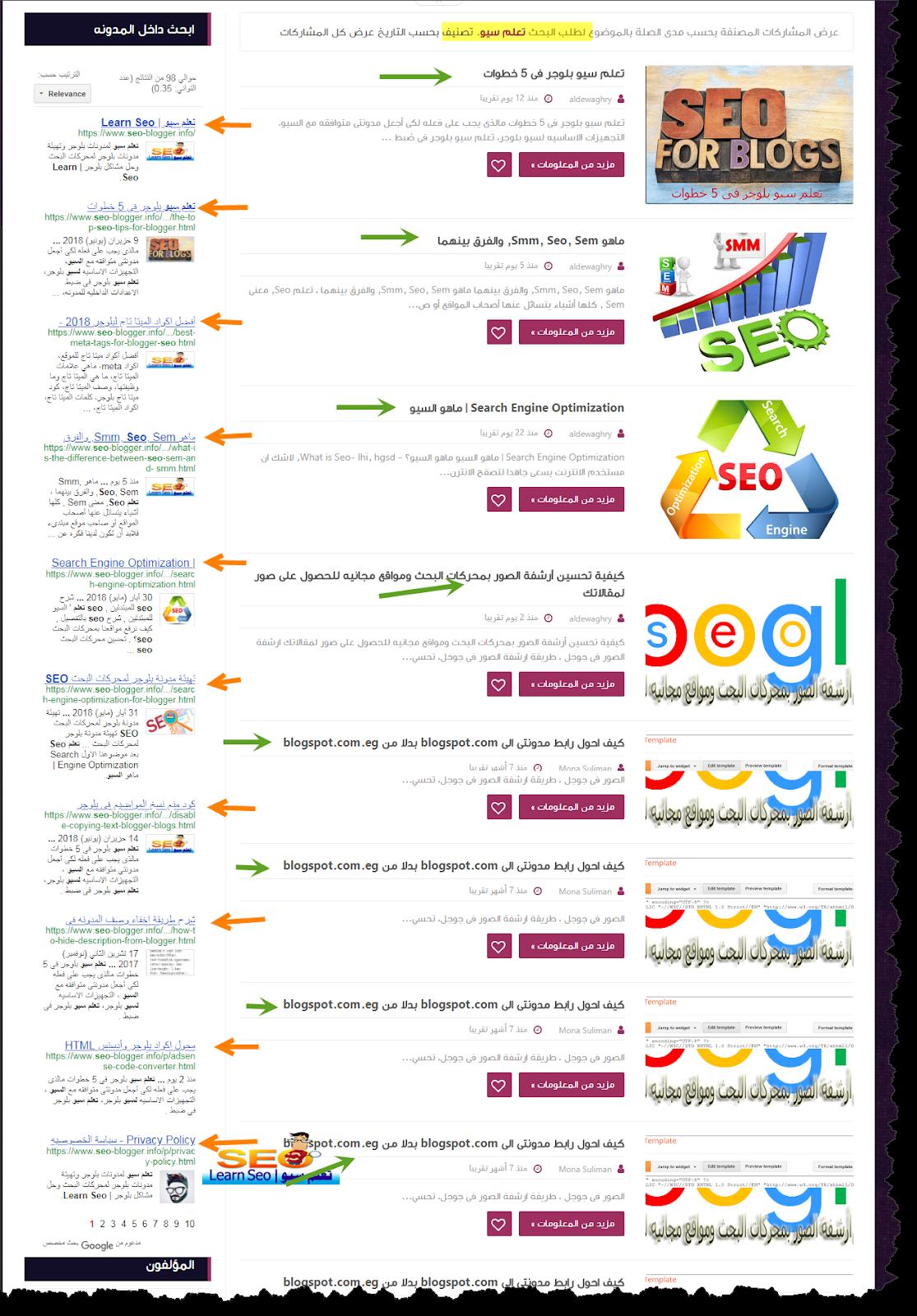 ظهور نتائج البحث عبر محرك البحث المتخصص من جوجل على المدونة
