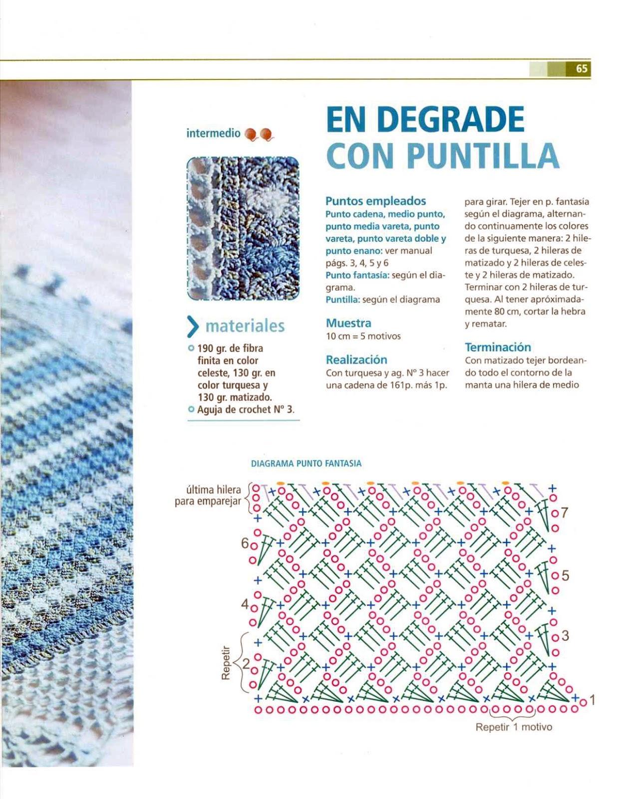 Esquemas De Ganchillo Para Hacer Mantas - Galería De Diseño Para El ...