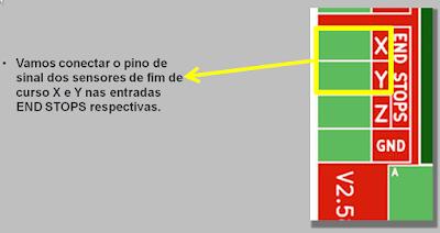conexão do pino de sinal dos sensores de fim de curso X e Y nas entradas END STOPS