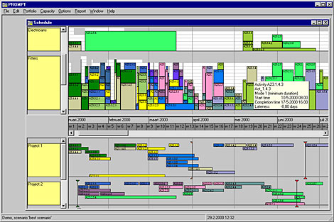 Resource Development Plan Template strategic plan strategic – Resource Planning Template