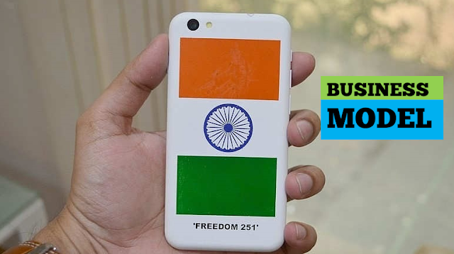 FREEDOM 251 Buisness Model