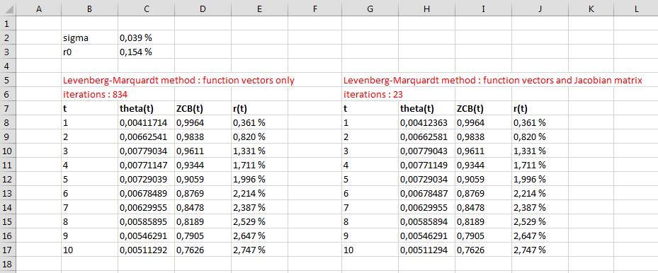 Path: Alglib : Ho-Lee calibration in C#