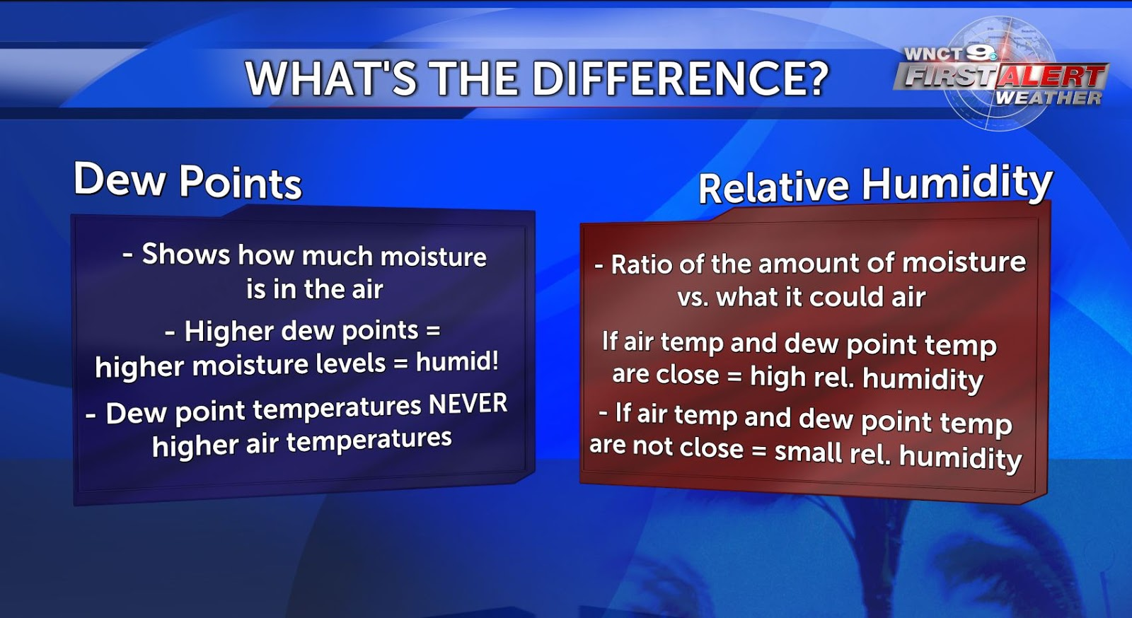 Raptor Science Elements Of Weather