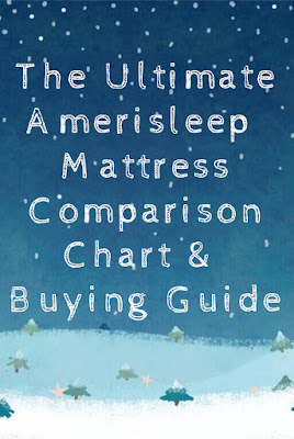 mail-order mattress comparison guide