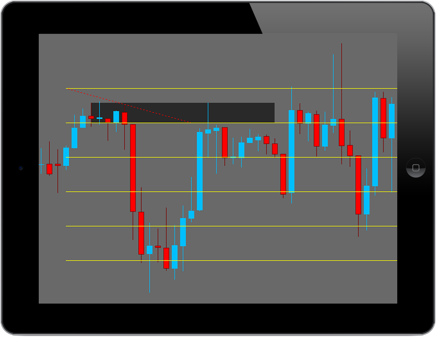 forex and binary option trading