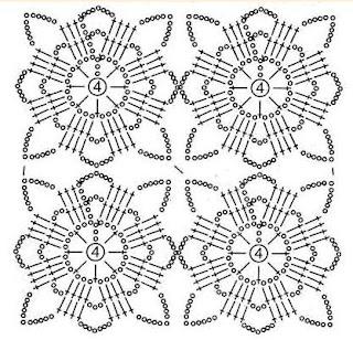 Dielas crochet diagram grany square dengan diagram yang ada ini kita boleh mengait untuk dijadikan alas meja penutup tv atau chairback kusyen dan sebagainya kita hanya perlu kreatif sahaja ccuart Choice Image