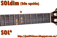 gráfico de acorde disminuido (dis) en guitarra