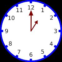 Gambar jam pukul 01.00