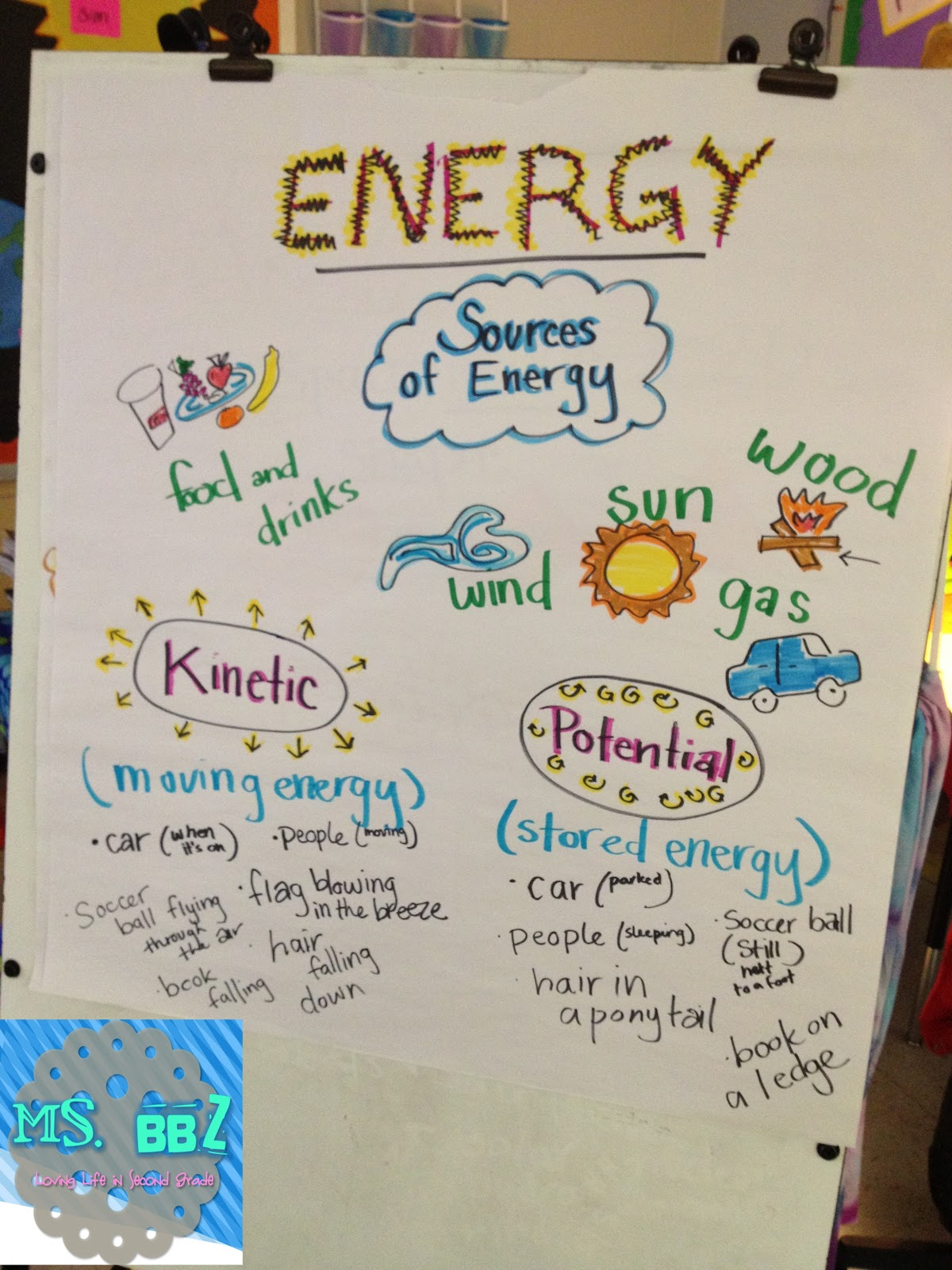 Kinetic And Potential Energy For Kids