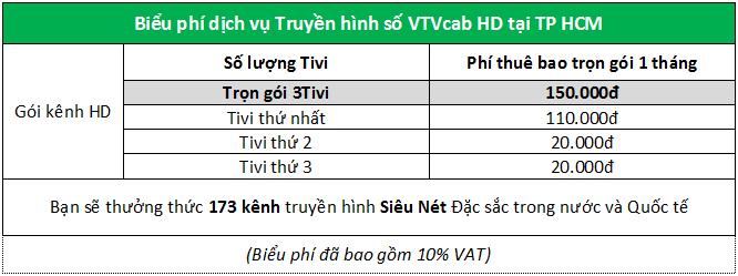 Giá VTVCab tại TPHCM