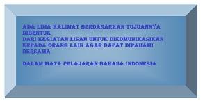 Memahami Jenis-Jenis Kalimat Berdasarkan Tujuan Dalam Pelajaran Bahasa Indonesia SMP