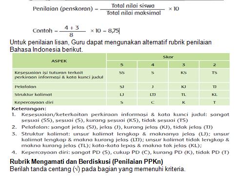 gambar Penilaian PKN pada RPP kelas 6 semester 2 revisi 2018