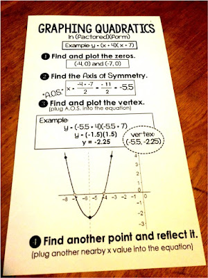 Graphing Factored Form Quadratics Cheat Sheet