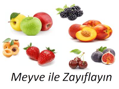 Zayıflatan Meyveler