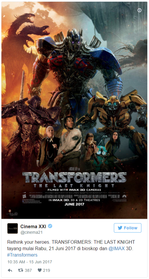 Twiter Transformer