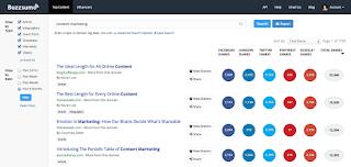 melhor ferramenta influenciadora para marketing social