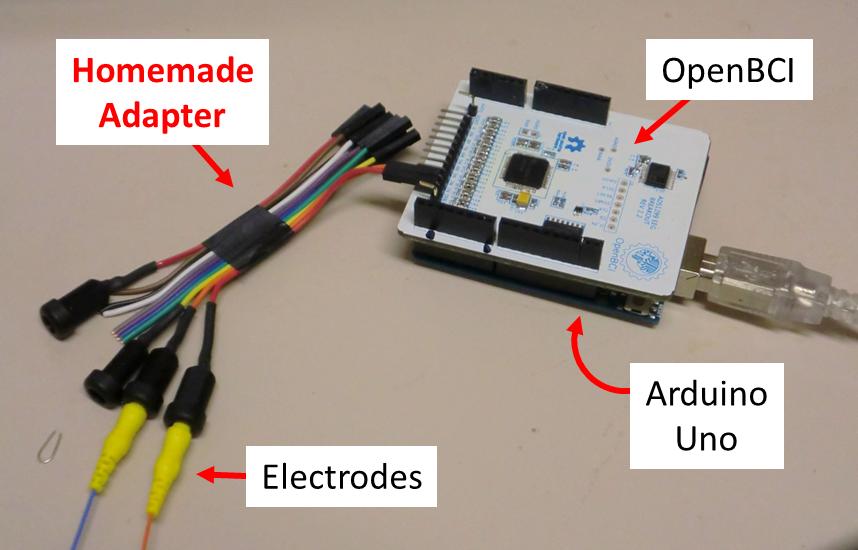 EEG Hacker: Measuring EOG with my EEG Setup
