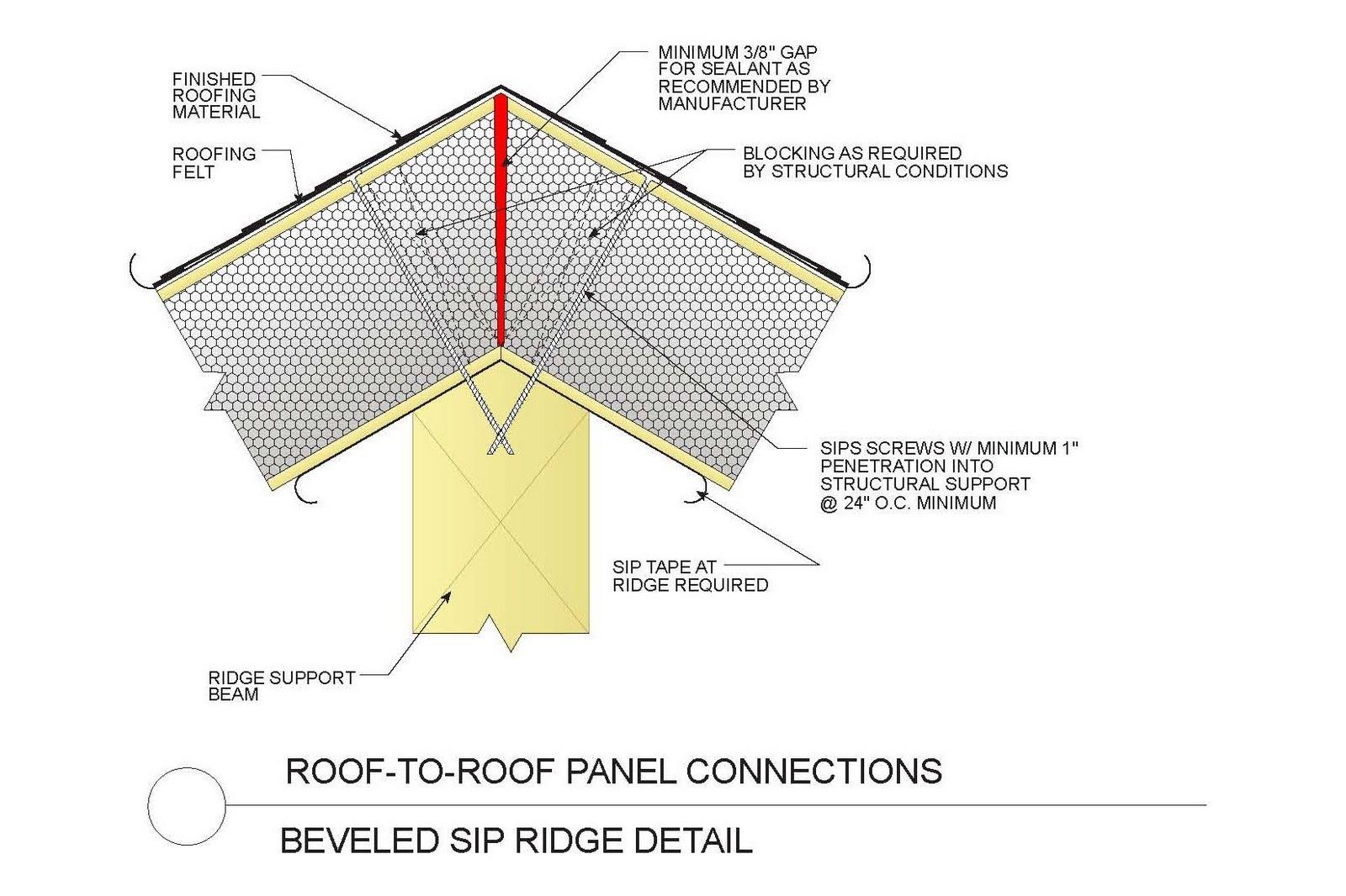 Ex01 Sips Case Study Contruction Details