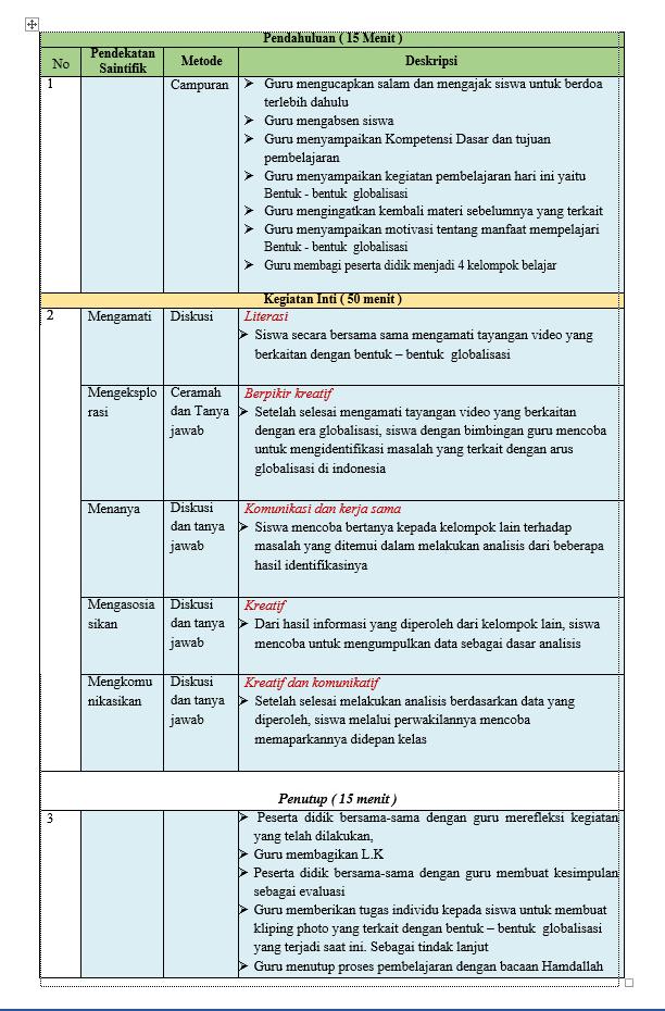 Contoh Rpp Ips Kelas 9 Mts Smp Kurikulum 2013 Revisi Baru 2017 Cariduit Dot