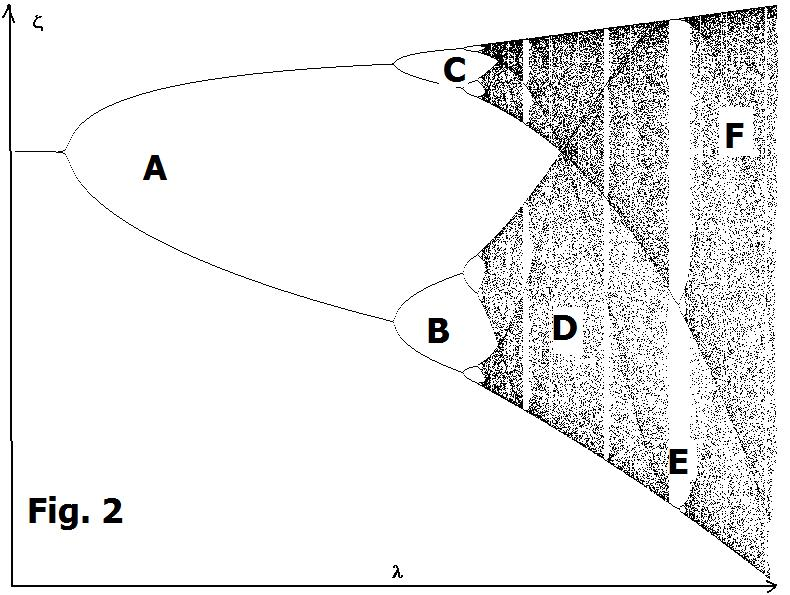 Brane Space: A Test on Statistical Mechanics for Fundie