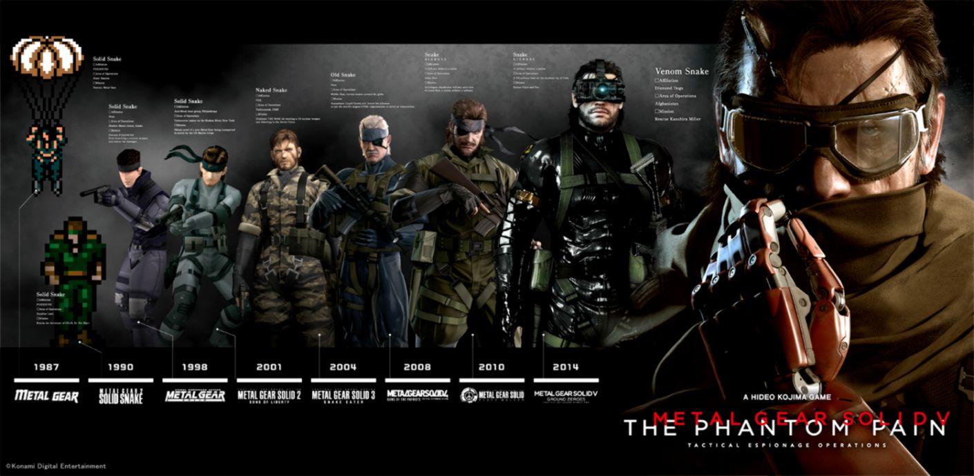 Metal Gear Solid 5 Phantom Pain Snake Room Wallpapers