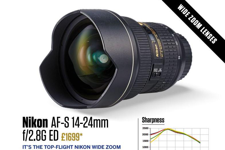 park cameras blog nikon lens buying guide 50 nikon fit lenses rh blog parkcameras com nikon camera lens buying guide nikon dslr lens buying guide