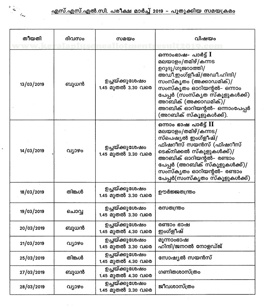 Kerala SSLC exam timetable, SSLC final exam time sheet, Kerala 10th final exam in 2019, Time table for SSLC march exam