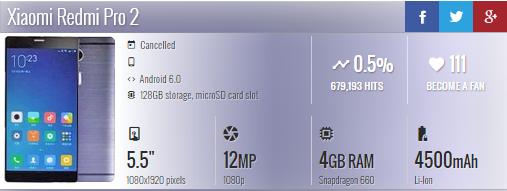Produk Xiaomi yang Gagal Mencapai target