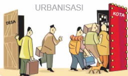 Tradisi Urbanisasi