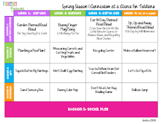 Are you looking for some engaging activities for your toddler?  Check out my spring curriculum!