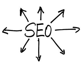 Cara Membangun Backlinks untuk Blog