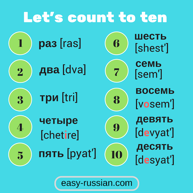 russian numbers from 0 to 10