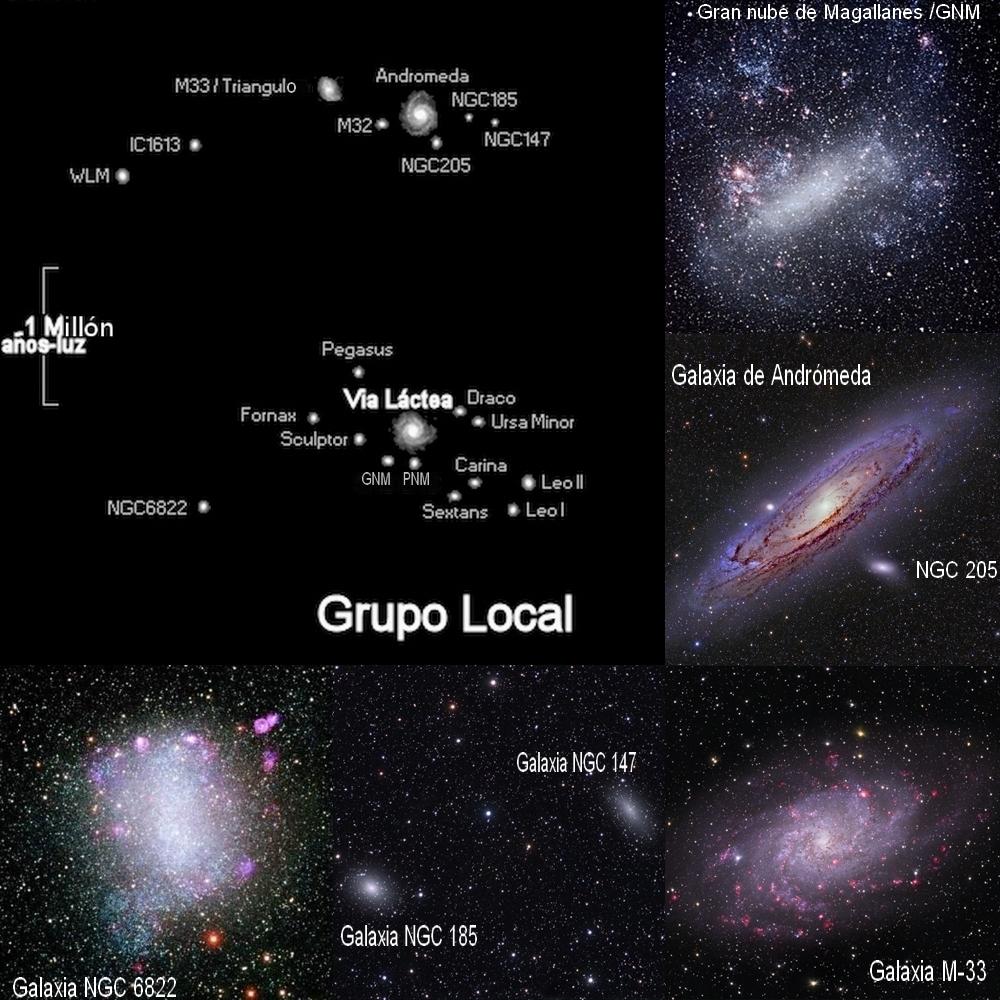 Resultado de imagen de Andrómeda en el grupo local de galaxias