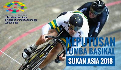 Keputusan Lumba Basikal Sukan Asia 2018
