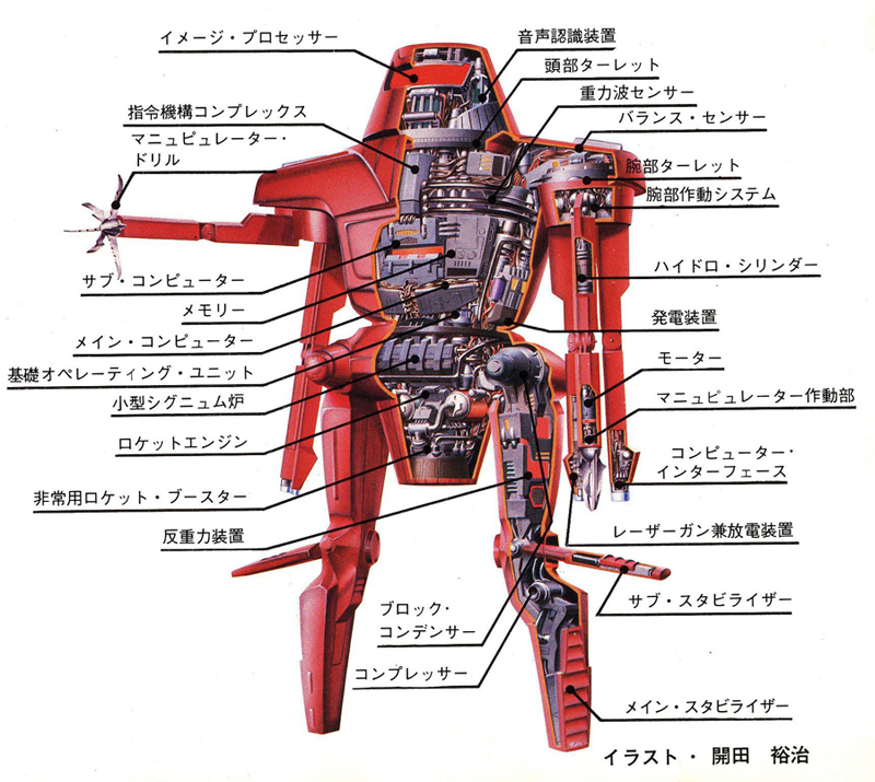 Design Practice  Existing Japanese Toy Diagrams
