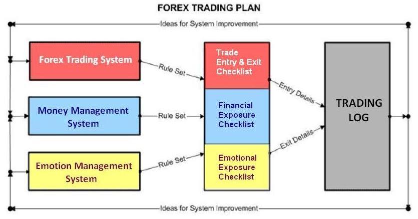 Menghitung Profit dan Loss dalam Trading Mata Uang - Forex Indonesia