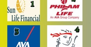 Top 10 Life Insurance Companies in the Philippines 2011 ...