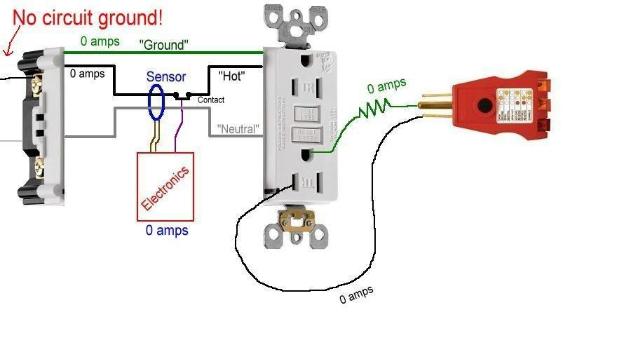 gfi outlet replace trouble shoot wiring gfi schematic