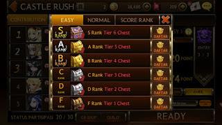 Tips Bermain Seven Knight Join Guild